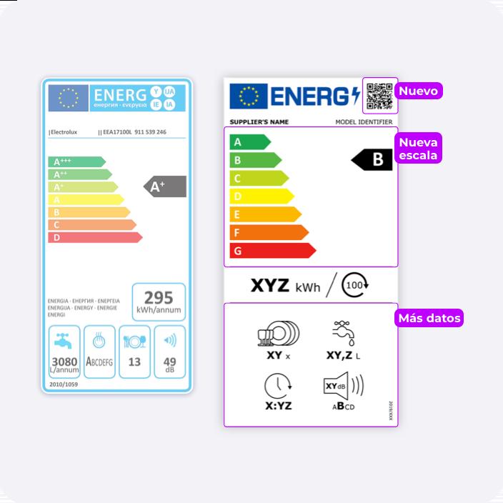 Nueva etiqueta energetica
